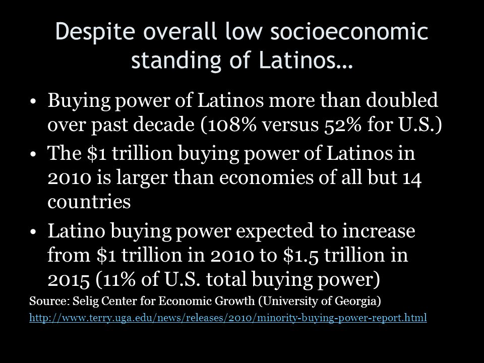 Despite overall low socioeconomic standing of Latinos… Buying power of Latinos more than doubled over past decade (108% versus 52% for U.S.) The $1 tr