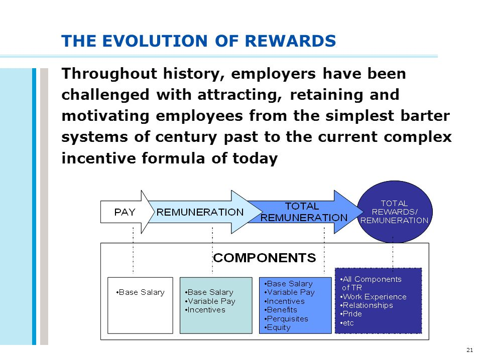 21 THE EVOLUTION OF REWARDS Throughout history, employers have been challenged with attracting, retaining and motivating employees from the simplest b