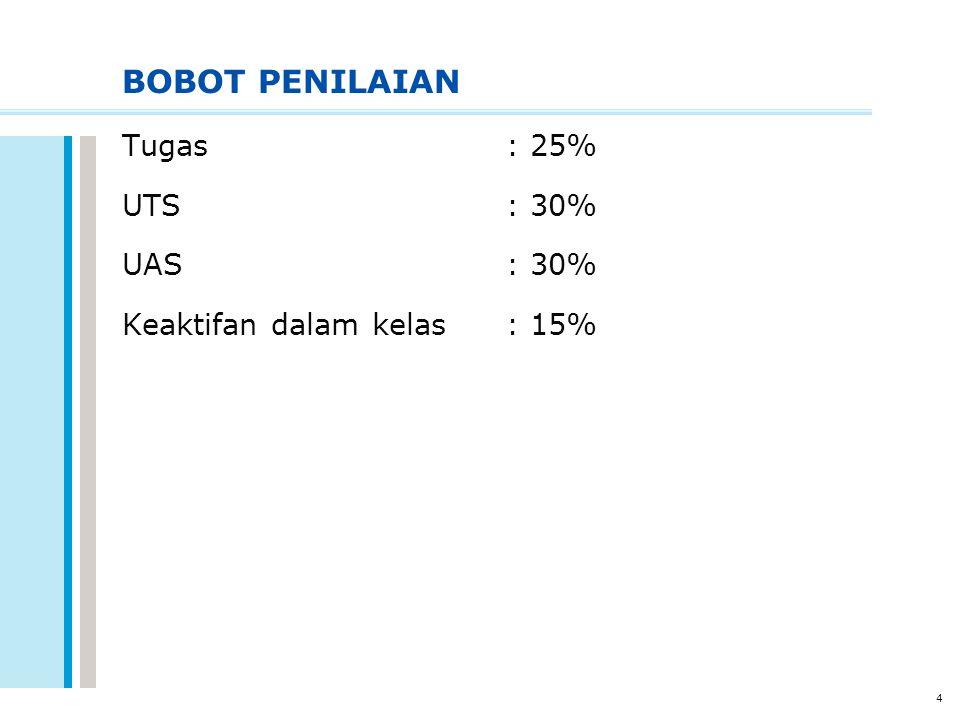 4 BOBOT PENILAIAN Tugas: 25% UTS: 30% UAS: 30% Keaktifan dalam kelas: 15%