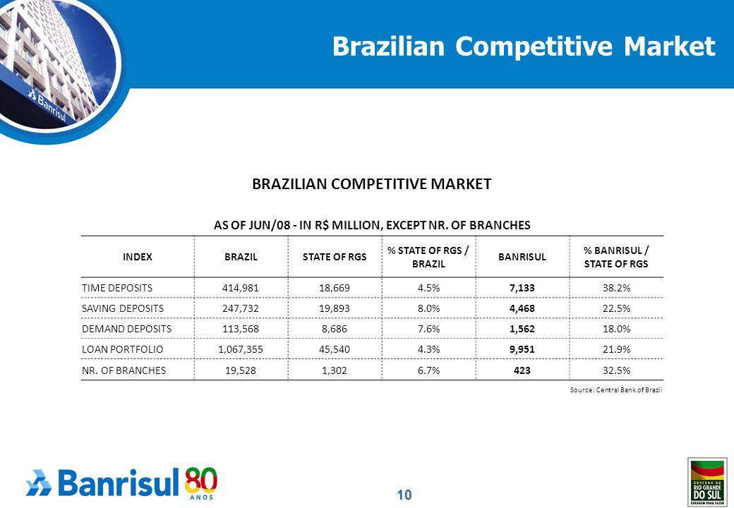10 Brazilian Competitive Market BRAZILIAN COMPETITIVE MARKET AS OF JUN/08 - IN R$ MILLION, EXCEPT NR.