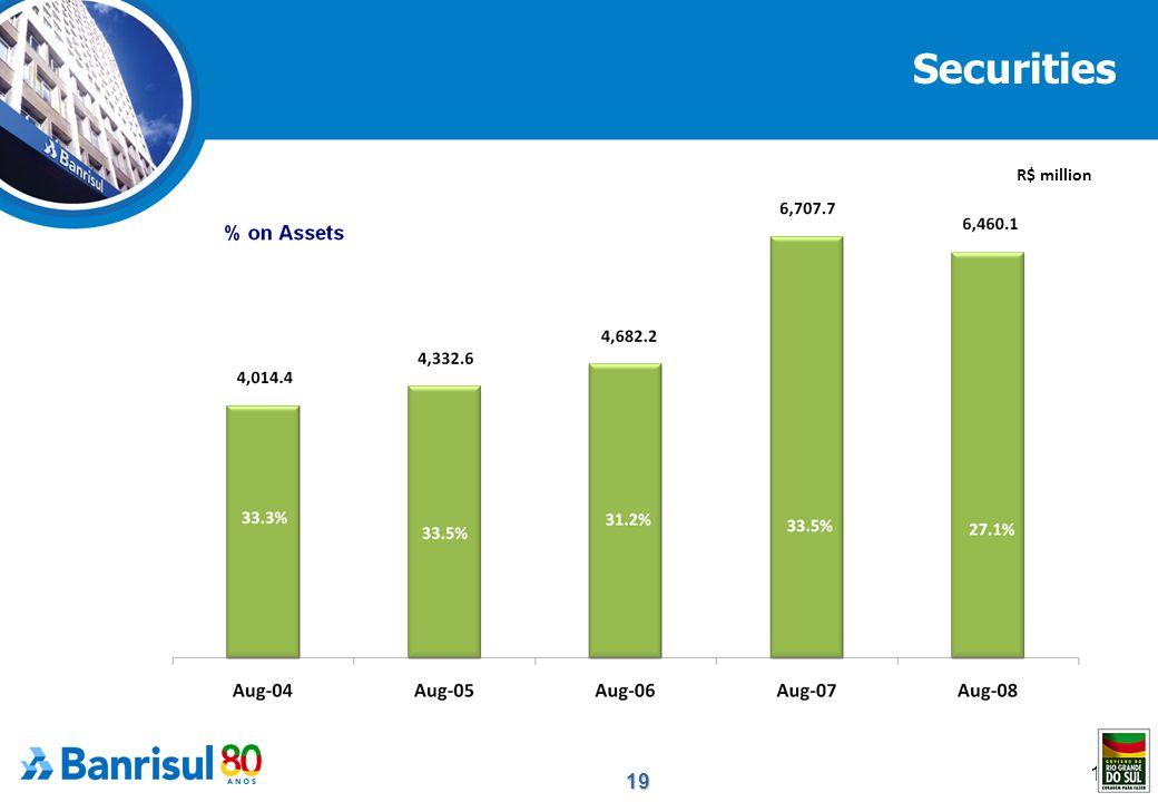 19 19 Securities R$ million