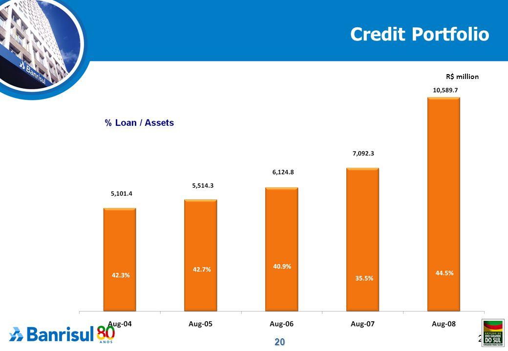 20 20 Credit Portfolio R$ million