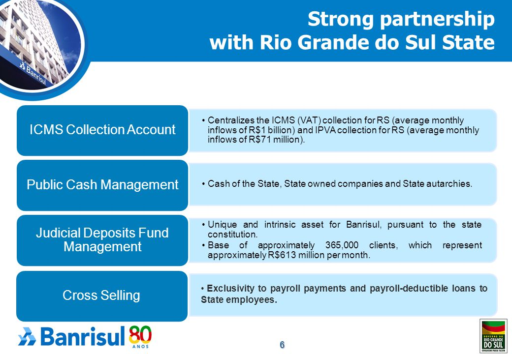 6 Cross Selling Exclusivity to payroll payments and payroll-deductible loans to State employees.