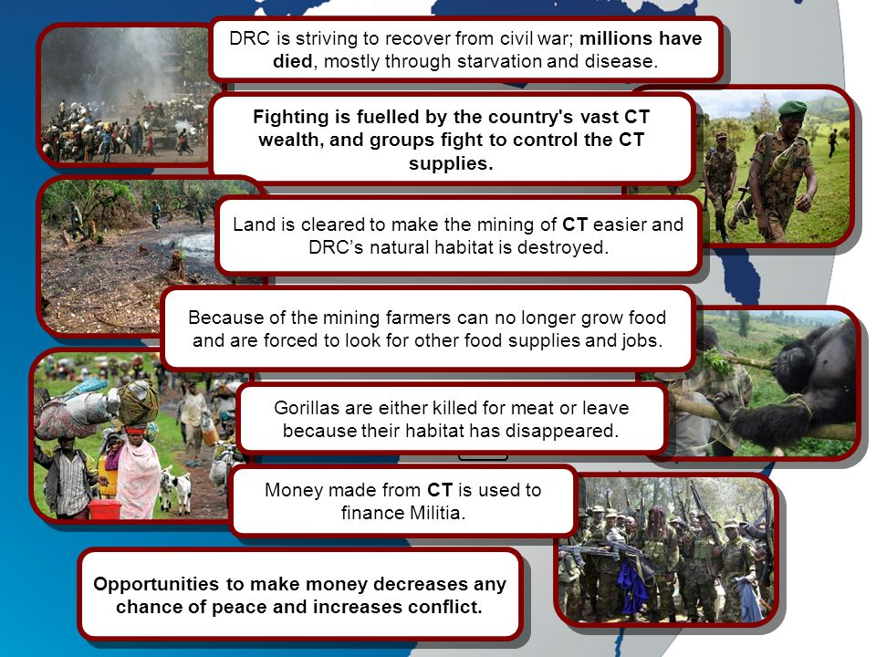 England DRC Fighting is fuelled by the country s vast CT wealth, and groups fight to control the CT supplies.