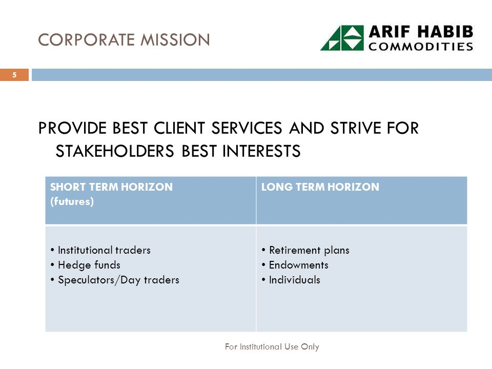 CORPORATE MISSION PROVIDE BEST CLIENT SERVICES AND STRIVE FOR STAKEHOLDERS BEST INTERESTS SHORT TERM HORIZON (futures) LONG TERM HORIZON Institutional traders Hedge funds Speculators/Day traders Retirement plans Endowments Individuals 5 For Institutional Use Only