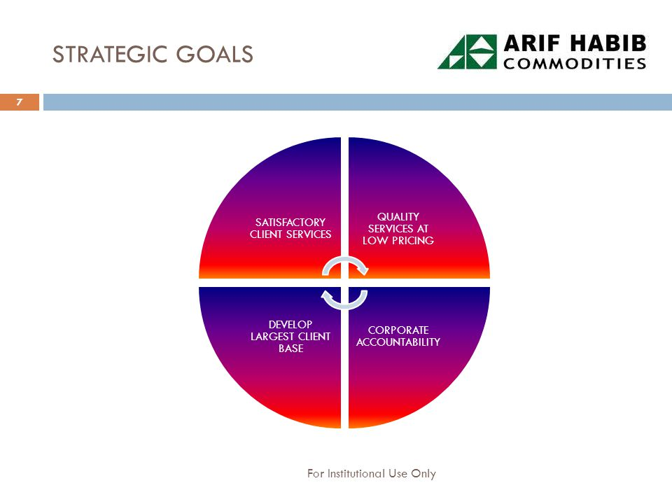 STRATEGIC GOALS For Institutional Use Only 7 SATISFACTORY CLIENT SERVICES QUALITY SERVICES AT LOW PRICING CORPORATE ACCOUNTABILITY DEVELOP LARGEST CLIENT BASE