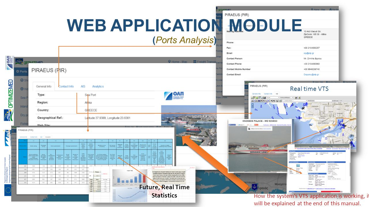 Real time VTS Future, Real Time Statistics 11 WEB APPLICATION MODULE (Ports Analysis) How the system's VTS application is working, it will be explained at the end of this manual.