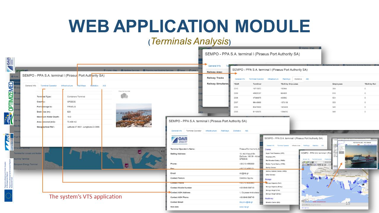 WEB APPLICATION MODULE ( Terminals Analysis ) 15 The system's VTS application