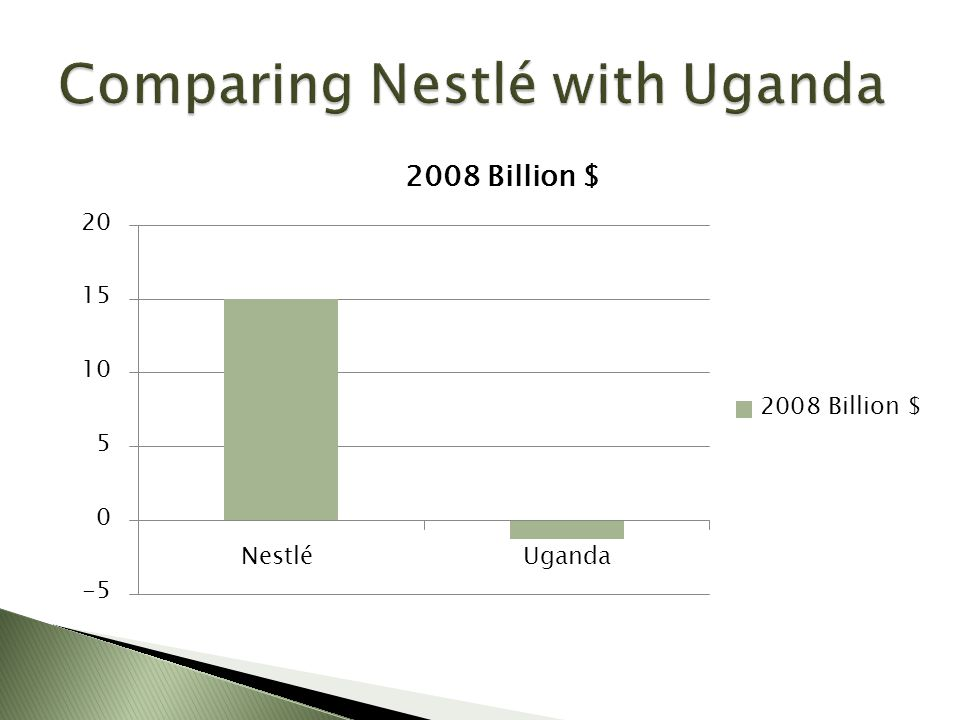  Describe the scale of Nestlé in 2008. What is Nestlé's core country.