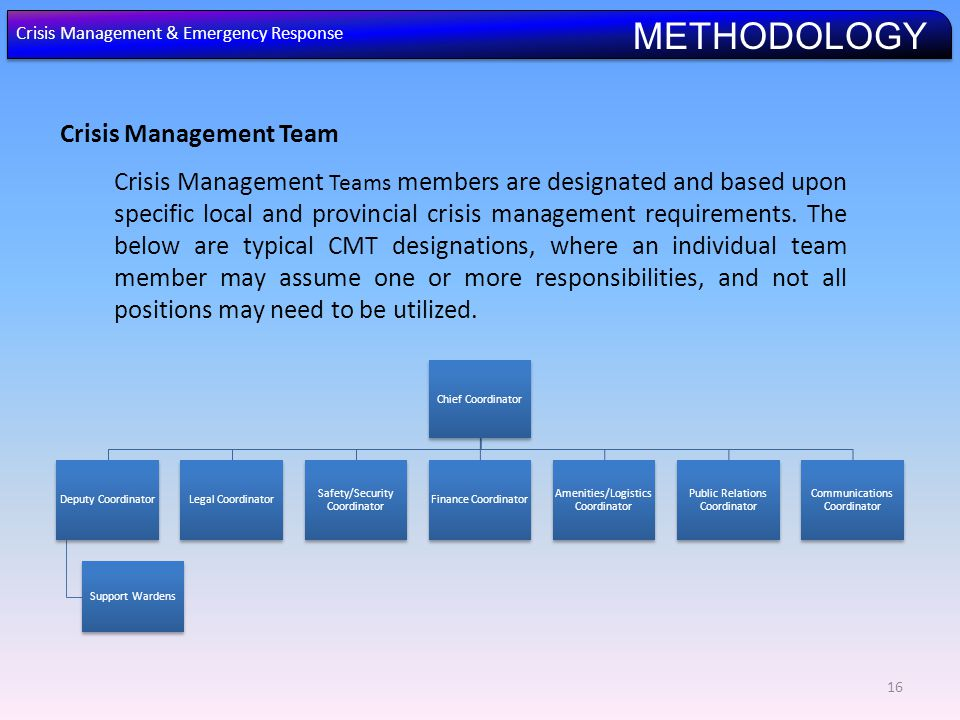 Crisis Management Teams members are designated and based upon specific local and provincial crisis management requirements.