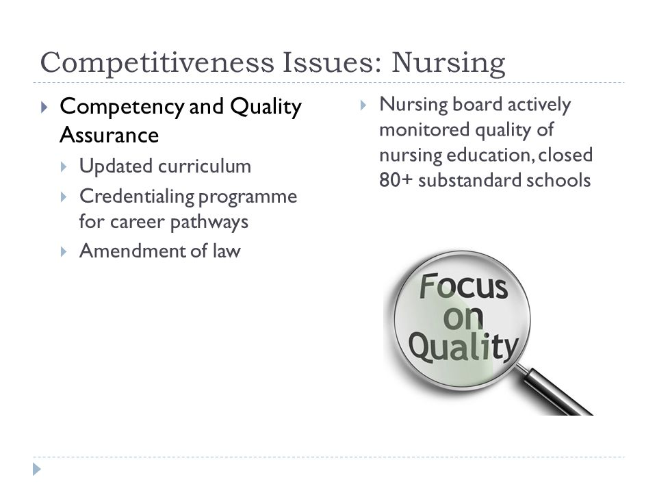 Competitiveness Issues: Nursing  Competency and Quality Assurance  Updated curriculum  Credentialing programme for career pathways  Amendment of law  Nursing board actively monitored quality of nursing education, closed 80+ substandard schools