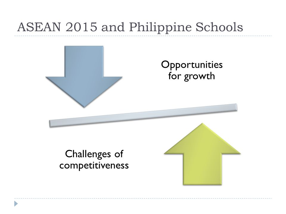 ASEAN 2015 and Philippine Schools Opportunities for growth Challenges of competitiveness