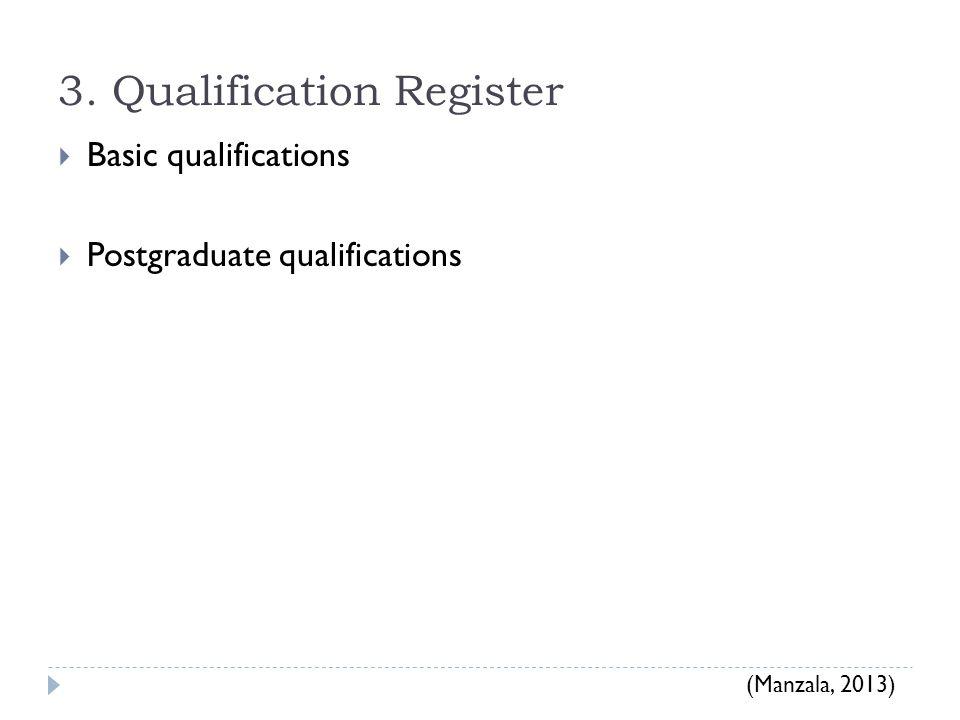 3. Qualification Register  Basic qualifications  Postgraduate qualifications (Manzala, 2013)