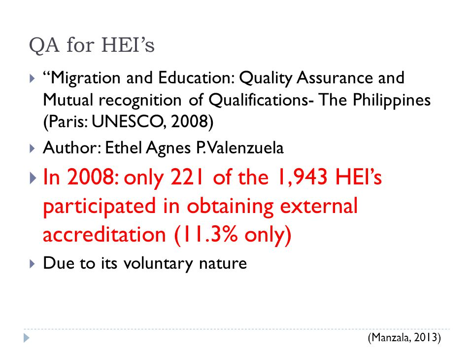 QA for HEI's  Migration and Education: Quality Assurance and Mutual recognition of Qualifications- The Philippines (Paris: UNESCO, 2008)  Author: Ethel Agnes P.