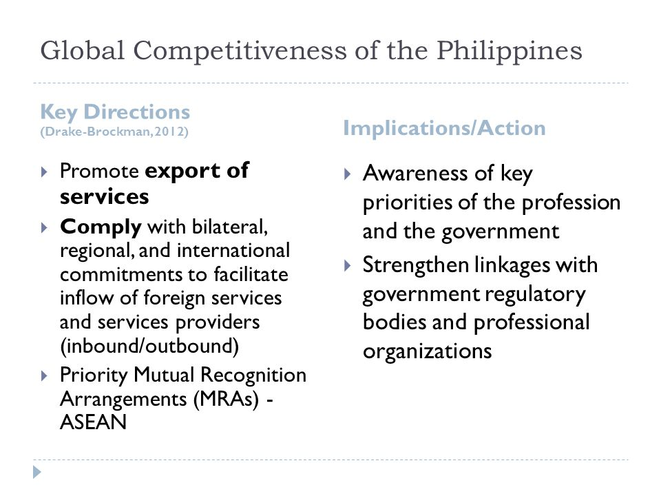 Global Competitiveness of the Philippines Key Directions (Drake-Brockman, 2012) Implications/Action  Promote export of services  Comply with bilateral, regional, and international commitments to facilitate inflow of foreign services and services providers (inbound/outbound)  Priority Mutual Recognition Arrangements (MRAs) - ASEAN  Awareness of key priorities of the profession and the government  Strengthen linkages with government regulatory bodies and professional organizations