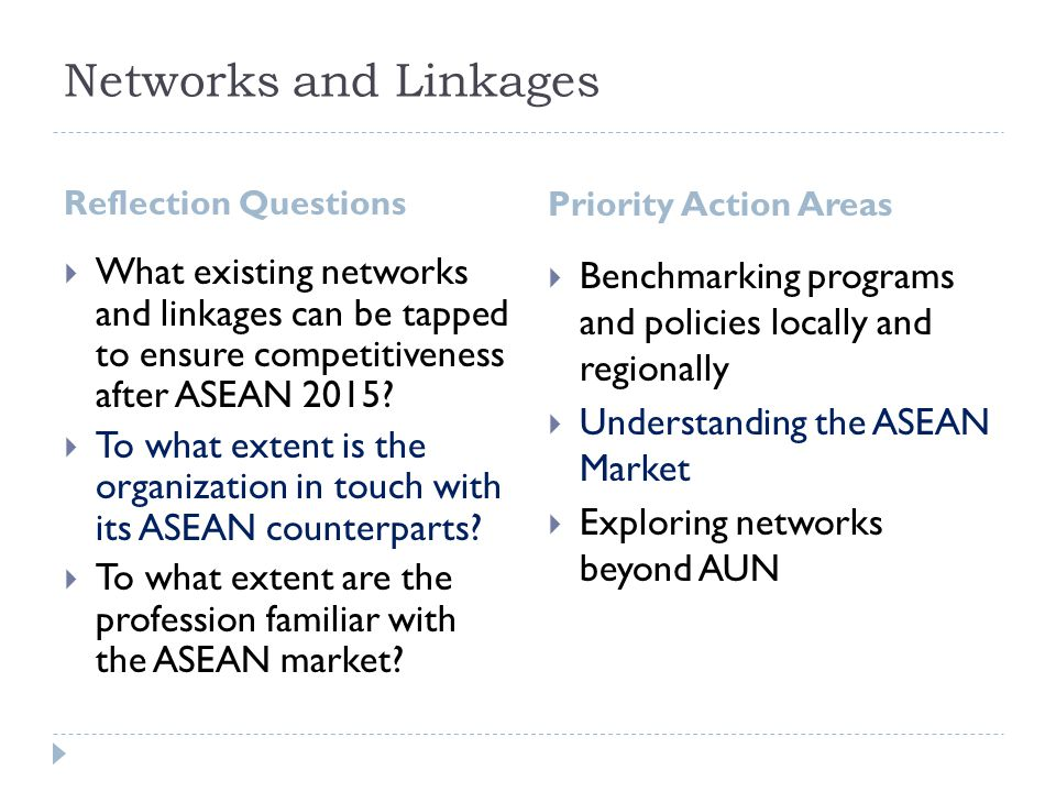 Networks and Linkages Reflection Questions Priority Action Areas  What existing networks and linkages can be tapped to ensure competitiveness after ASEAN 2015.