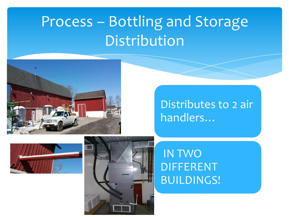 Process – Bottling and Storage Distribution Photo slide in of Building 2 Photo slide in of Building 3