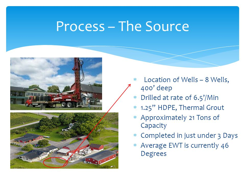 Process – The Source  Location of Wells – 8 Wells, 400' deep  Drilled at rate of 6.5'/Min  1.25 HDPE, Thermal Grout  Approximately 21 Tons of Capacity  Completed in just under 3 Days  Average EWT is currently 46 Degrees