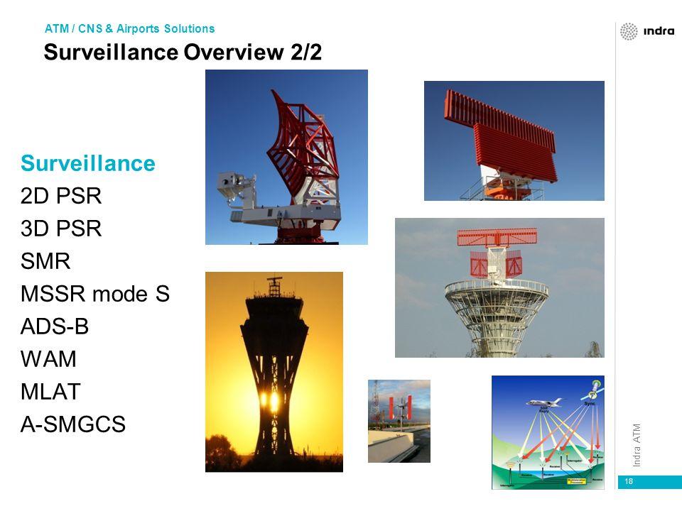 Indra ATM 18 ATM / CNS & Airports Solutions Surveillance Overview 2/2 Surveillance 2D PSR 3D PSR SMR MSSR mode S ADS-B WAM MLAT A-SMGCS