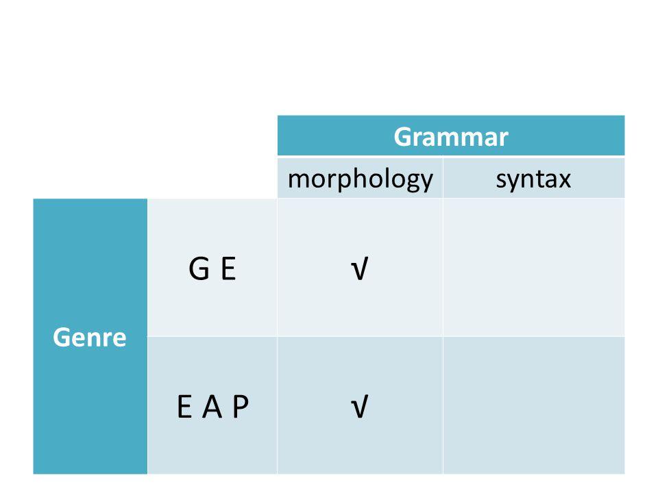 Grammar morphologysyntax Genre G E√ E A P√