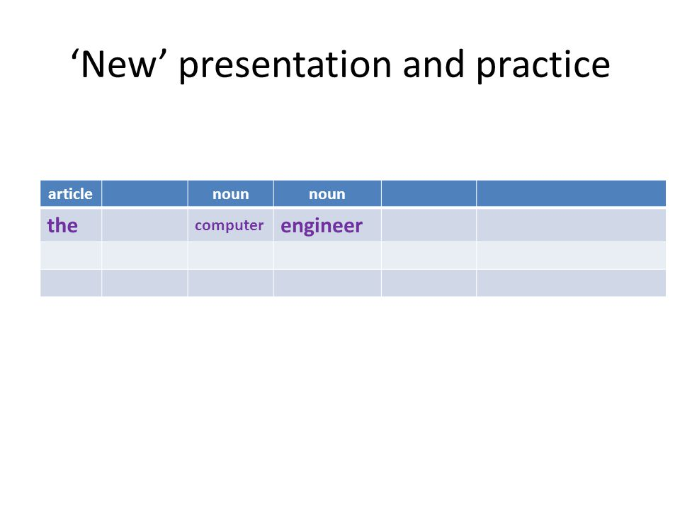 'New' presentation and practice articlenoun the computer engineer