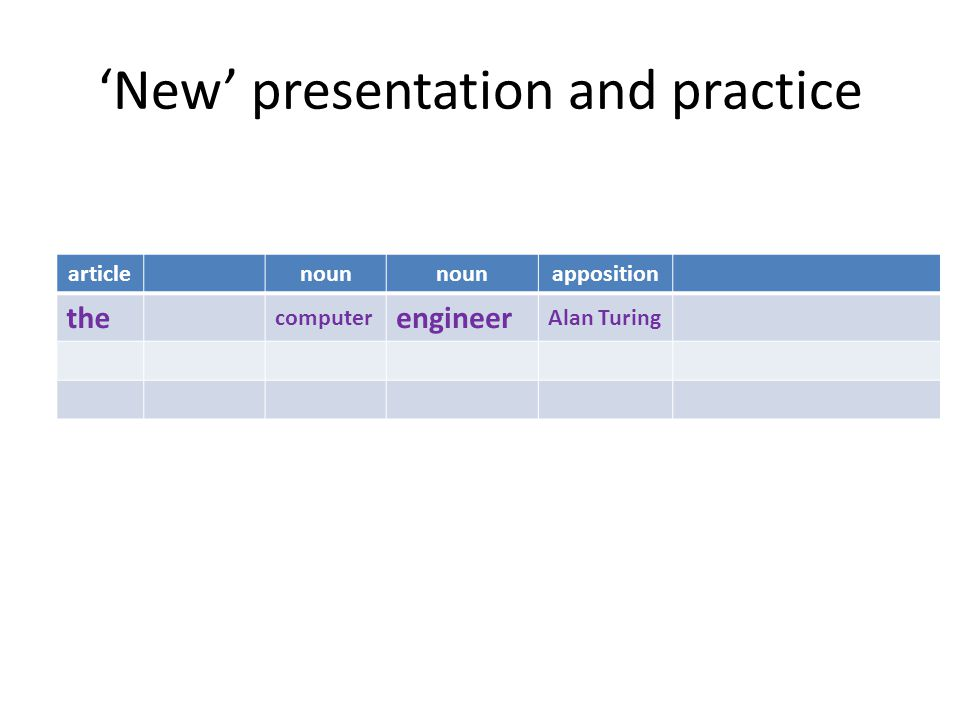 'New' presentation and practice articlenoun apposition the computer engineer Alan Turing
