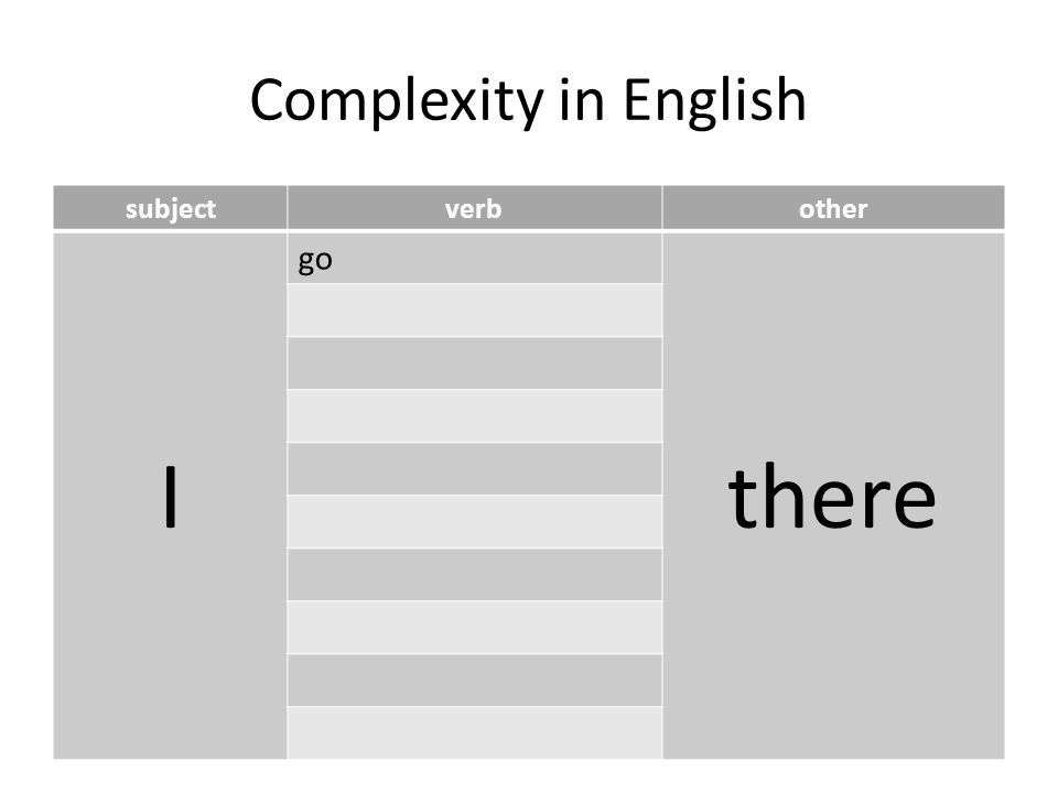 Complexity in English subjectverbother I go there
