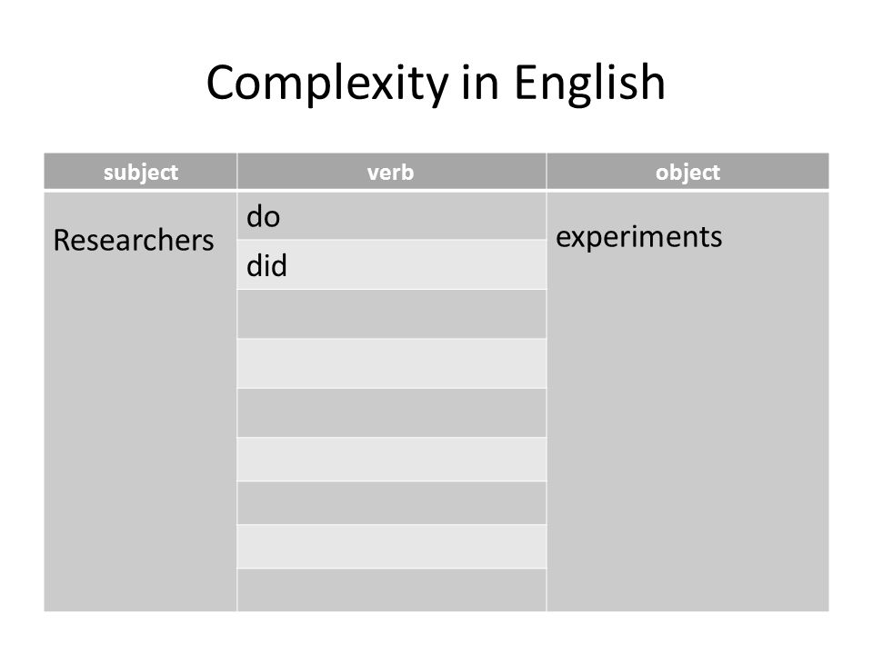 Complexity in English subjectverbobject Researchers do experiments did