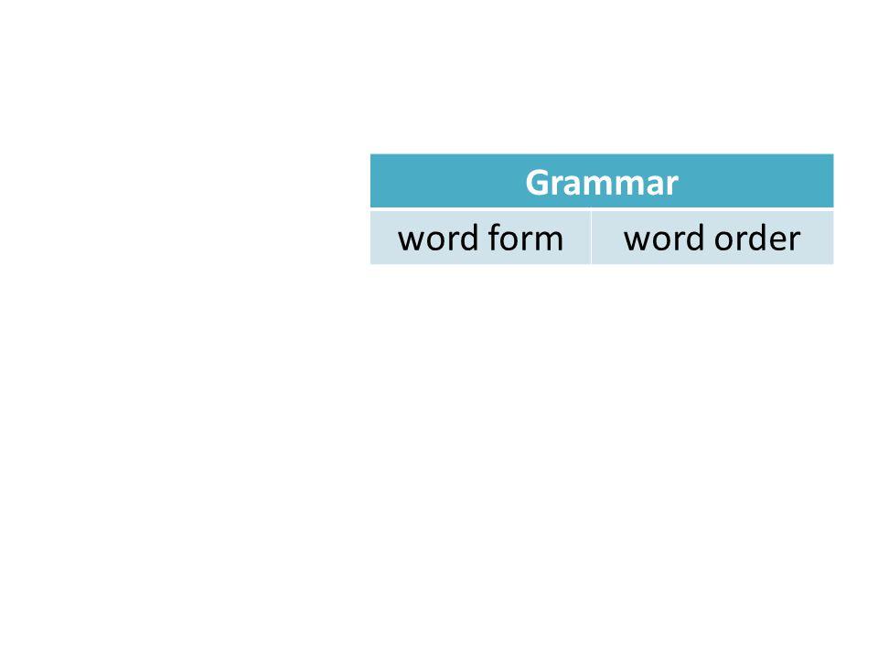 word formword order