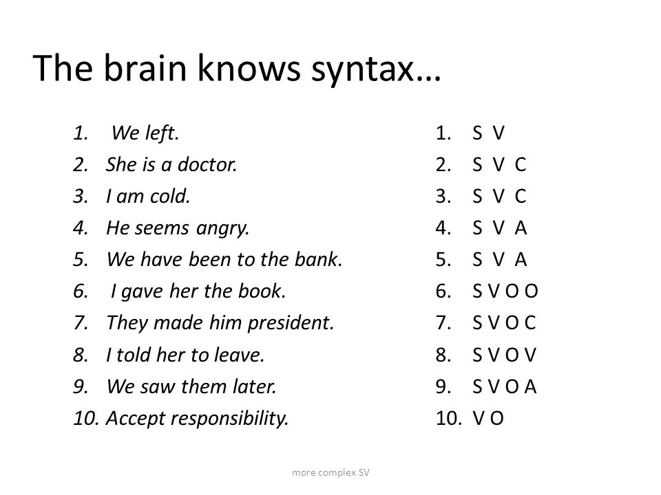 The brain knows syntax… 1. We left. 2.She is a doctor. 3.I am cold. 4.He seems angry. 5.We have been to the bank. 6. I gave her the book. 7.They made