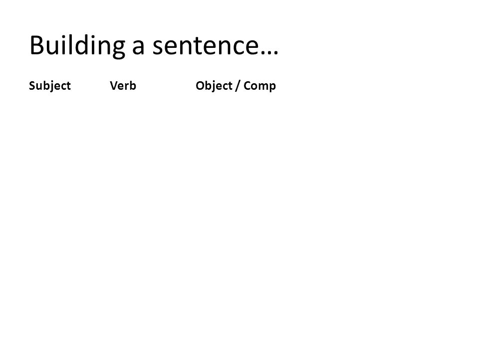 Building a sentence… SubjectVerbObject / Comp