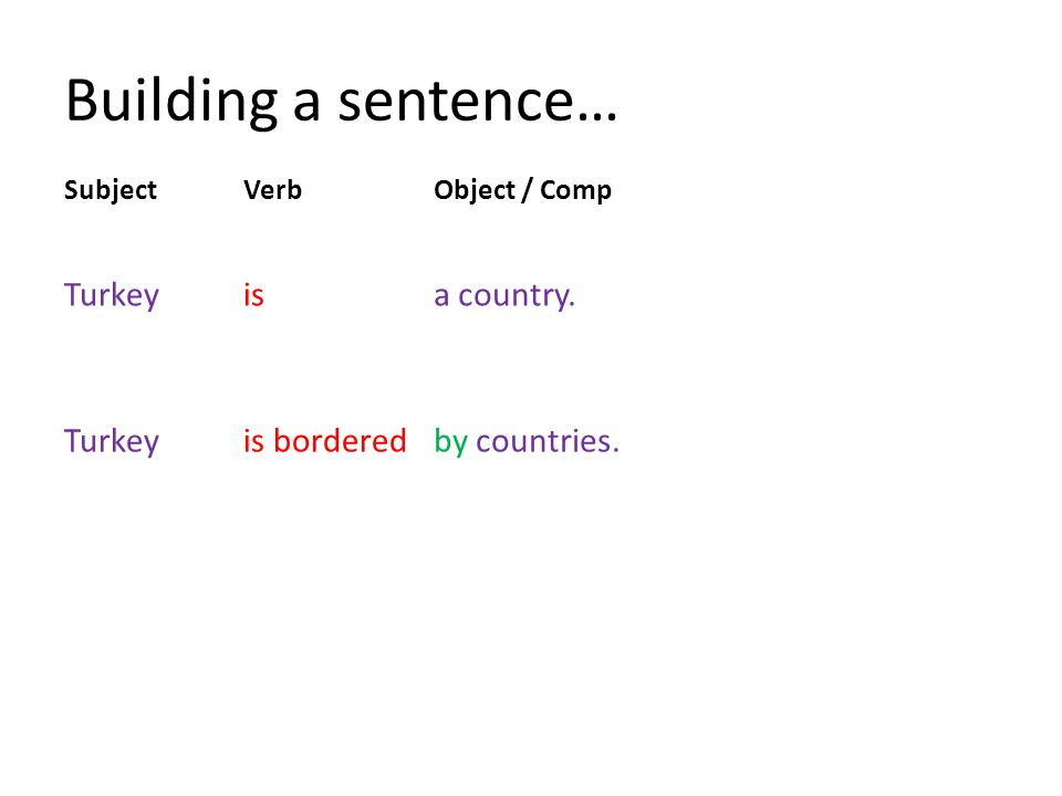 Building a sentence… SubjectVerbObject / Comp Turkeyisa country. Turkeyis borderedby countries.