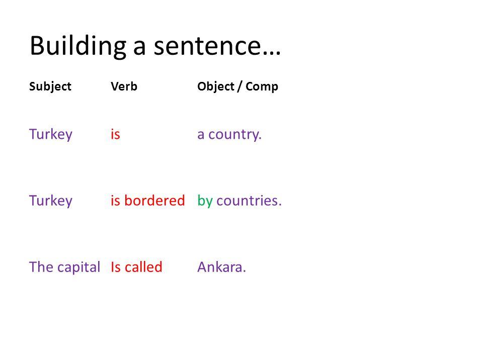 Building a sentence… SubjectVerbObject / Comp Turkeyisa country. Turkeyis borderedby countries. The capitalIs calledAnkara.