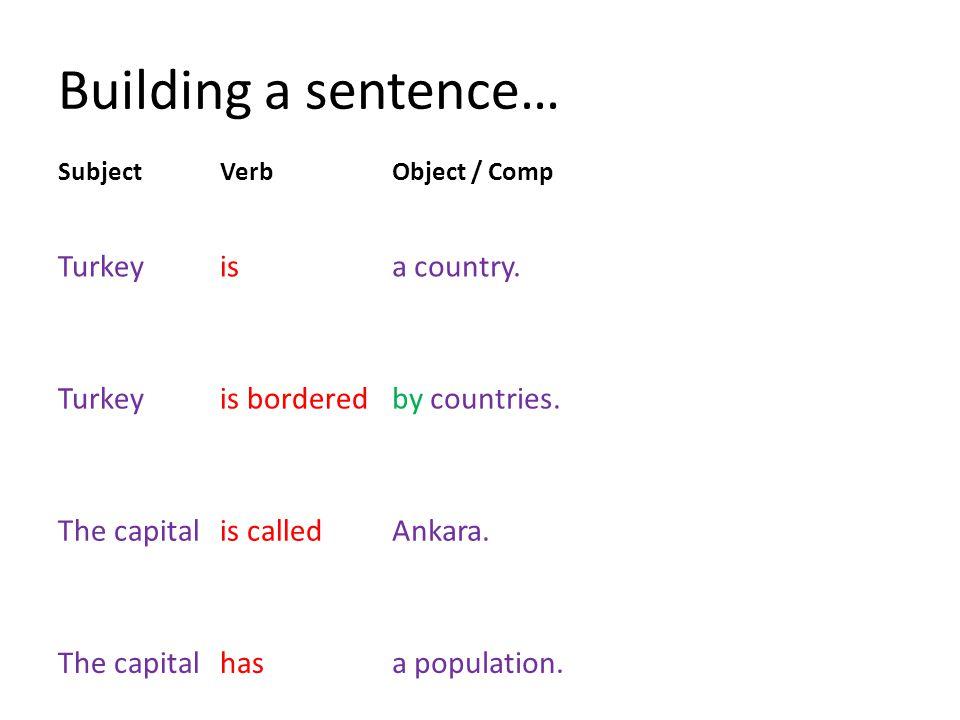 Building a sentence… SubjectVerbObject / Comp Turkeyisa country. Turkeyis borderedby countries. The capitalis calledAnkara. The capitalhasa population