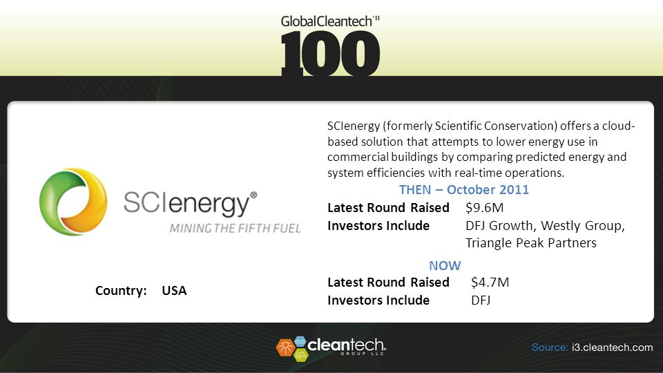 Latest Round Raised Investors Include $9.6M DFJ Growth, Westly Group, Triangle Peak Partners SCIenergy (formerly Scientific Conservation) offers a cloud- based solution that attempts to lower energy use in commercial buildings by comparing predicted energy and system efficiencies with real-time operations.