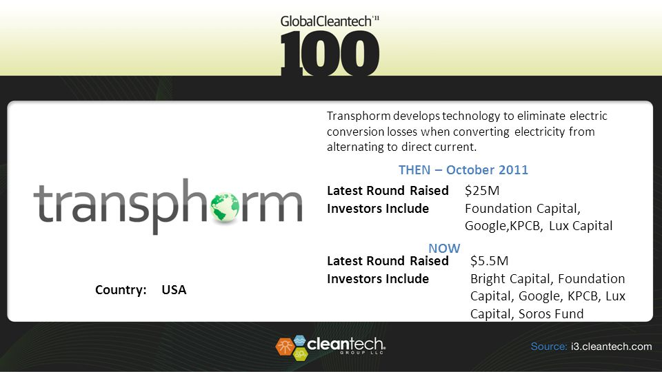 Latest Round Raised Investors Include $25M Foundation Capital, Google,KPCB, Lux Capital Transphorm develops technology to eliminate electric conversion losses when converting electricity from alternating to direct current.