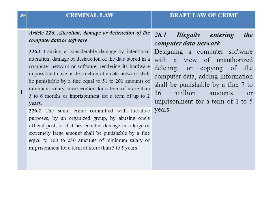 № CRIMINAL LAW DRAFT LAW OF CRIME 1 Article 226.