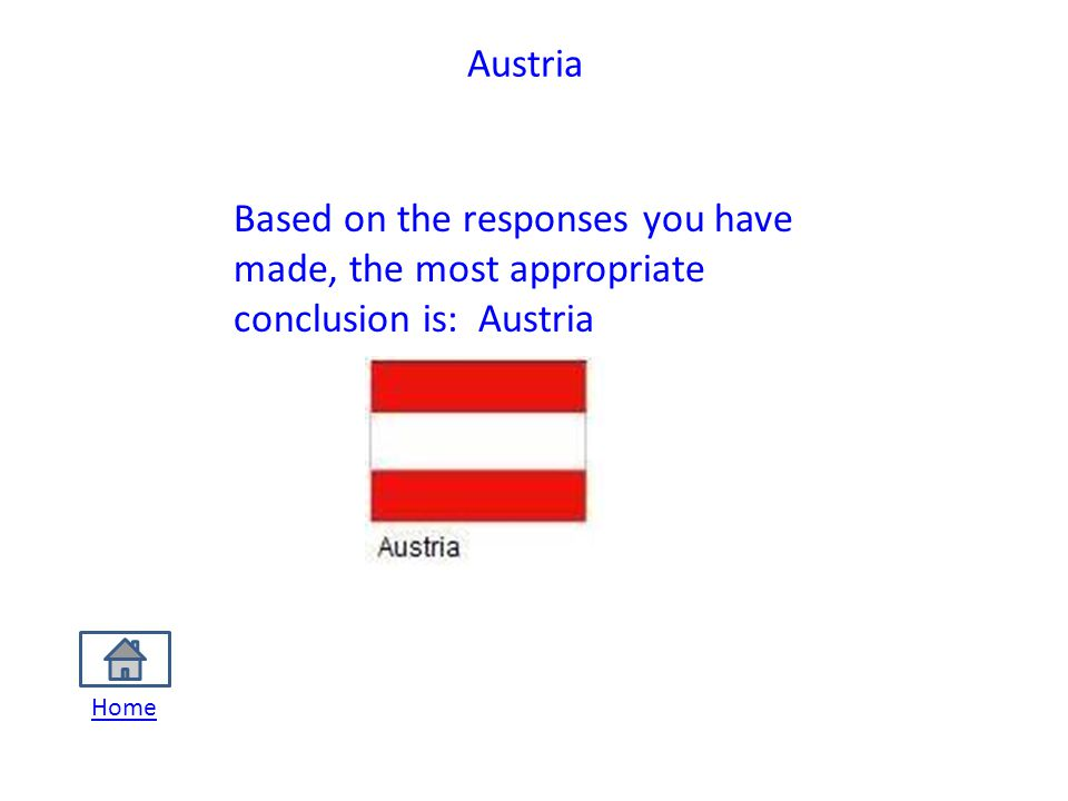 Austria Based on the responses you have made, the most appropriate conclusion is: Austria Home
