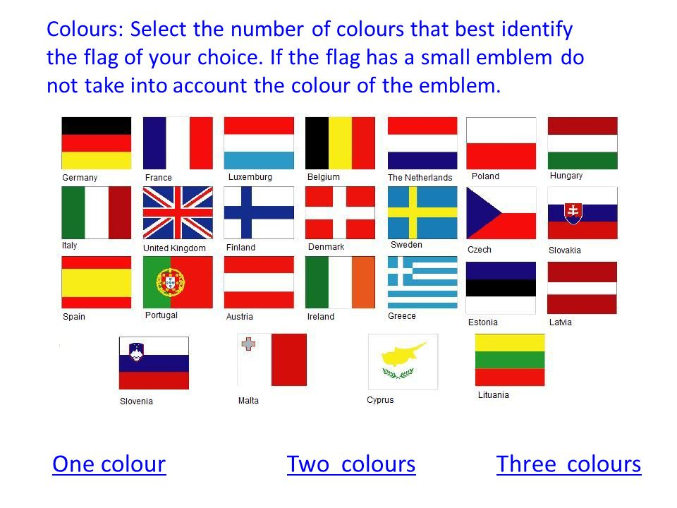 Finland Based on the responses you have made, the most appropriate conclusion is: Finland Home