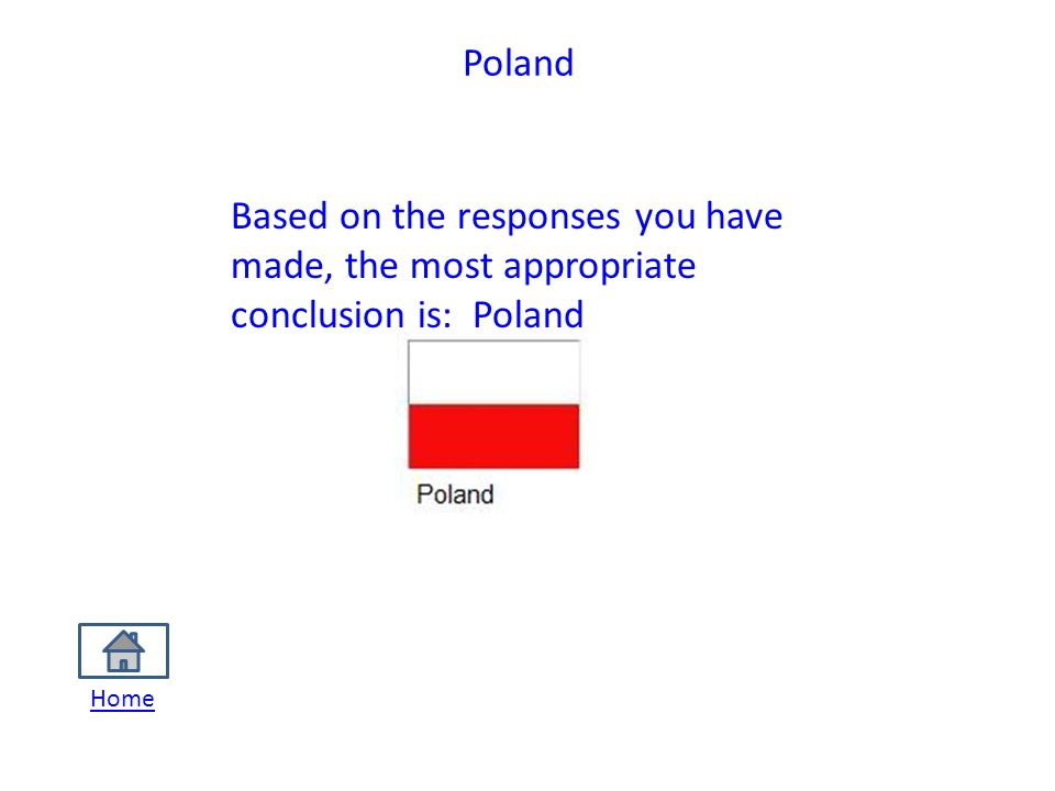 Poland Based on the responses you have made, the most appropriate conclusion is: Poland Home