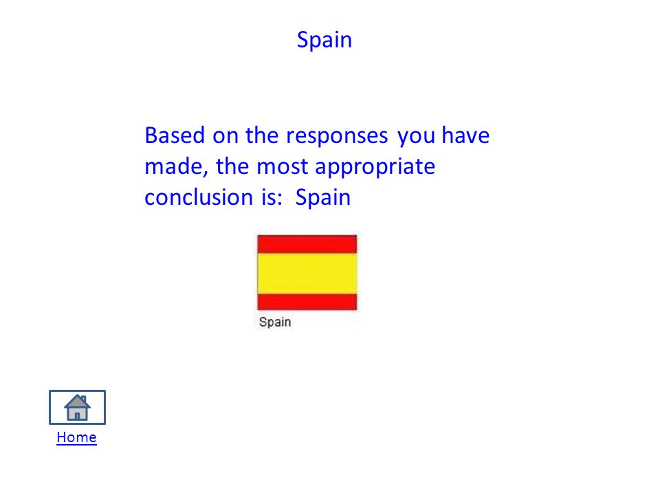 Spain Based on the responses you have made, the most appropriate conclusion is: Spain Home