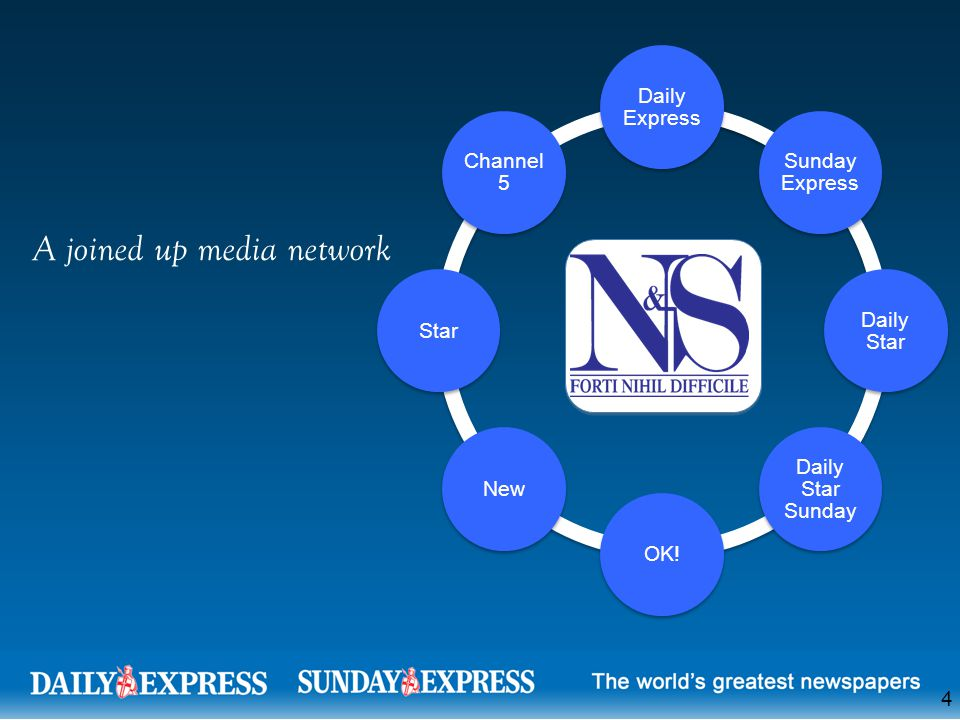 Daily Express Sunday Express Daily Star Daily Star Sunday OK!NewStar Channel 5 A joined up media network 4