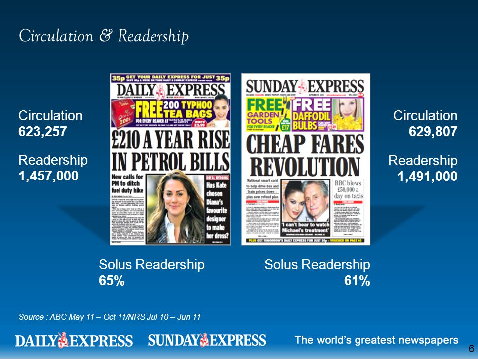 17 Summary 1.4million copies of Express newspaper are sold every weekend.
