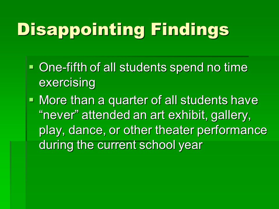 """Disappointing Findings  One-fifth of all students spend no time exercising  More than a quarter of all students have """"never"""" attended an art exhibit"""