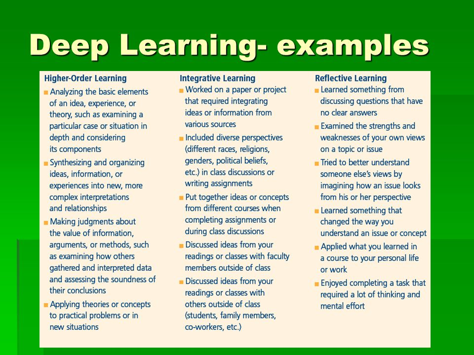 Deep Learning- examples