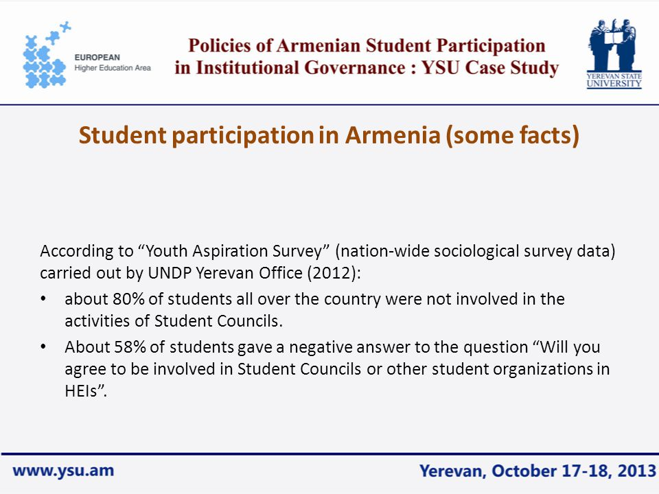 Student participation in Armenia (some facts) According to Youth Aspiration Survey (nation-wide sociological survey data) carried out by UNDP Yerevan Office (2012): about 80% of students all over the country were not involved in the activities of Student Councils.