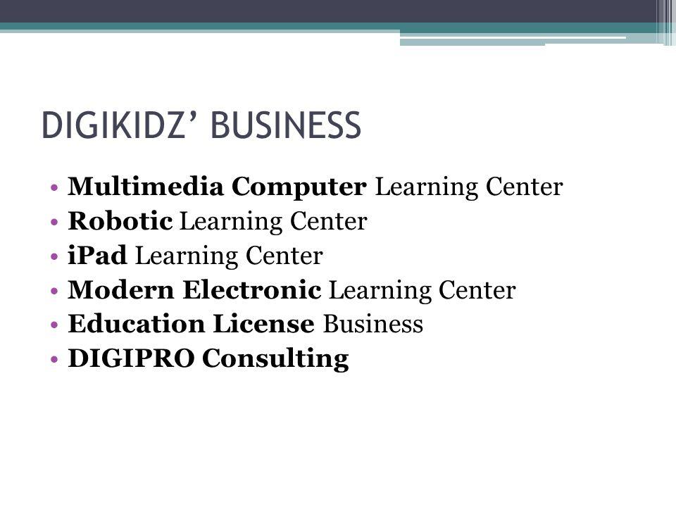 DIGIKIDZ' BUSINESS Multimedia Computer Learning Center Robotic Learning Center iPad Learning Center Modern Electronic Learning Center Education Licens
