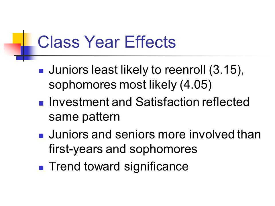 Class Year Effects Juniors least likely to reenroll (3.15), sophomores most likely (4.05) Investment and Satisfaction reflected same pattern Juniors and seniors more involved than first-years and sophomores Trend toward significance