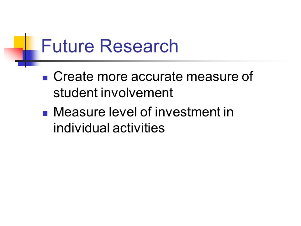 Future Research Create more accurate measure of student involvement Measure level of investment in individual activities