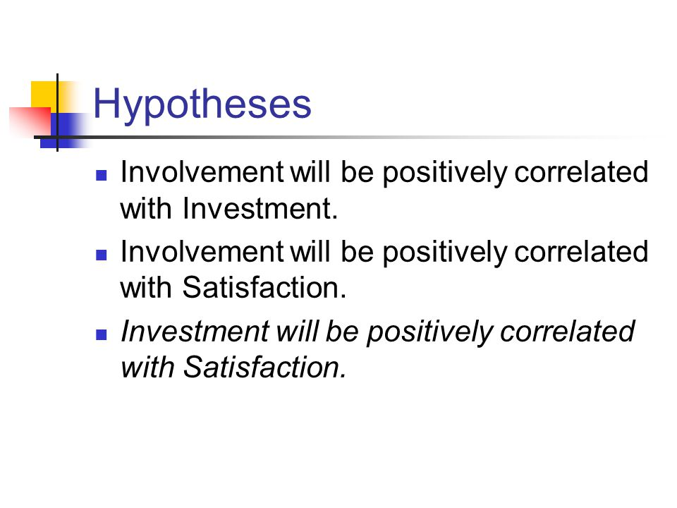 Hypotheses Involvement will be positively correlated with Investment.